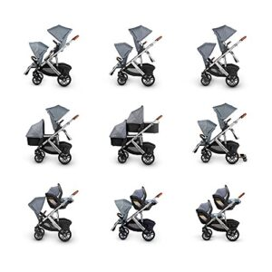 Uppababy Vista Vs City Select: Which is a better stroller? 3